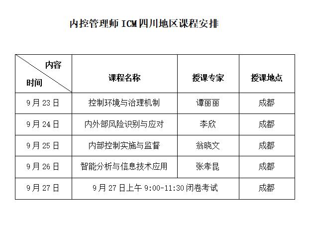 内控管理师ICM(中级)2019年9月四川地区培训考试通知