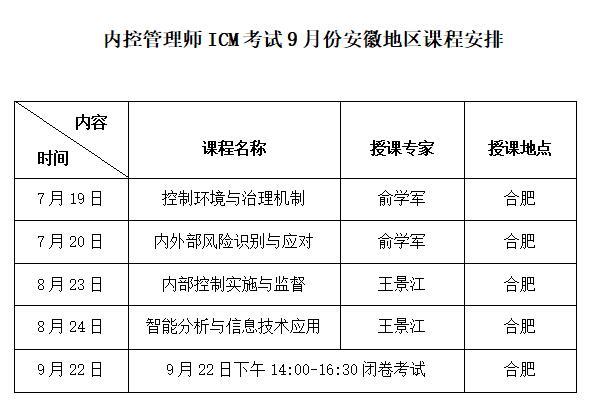 内控管理师ICM(中级)2019年9月安徽地区培训考试通知